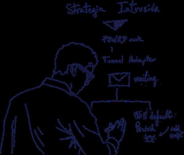 servizi di cybersecurity per aziende e PMI